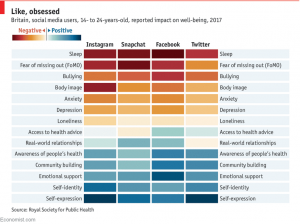 This table is from the Economist.